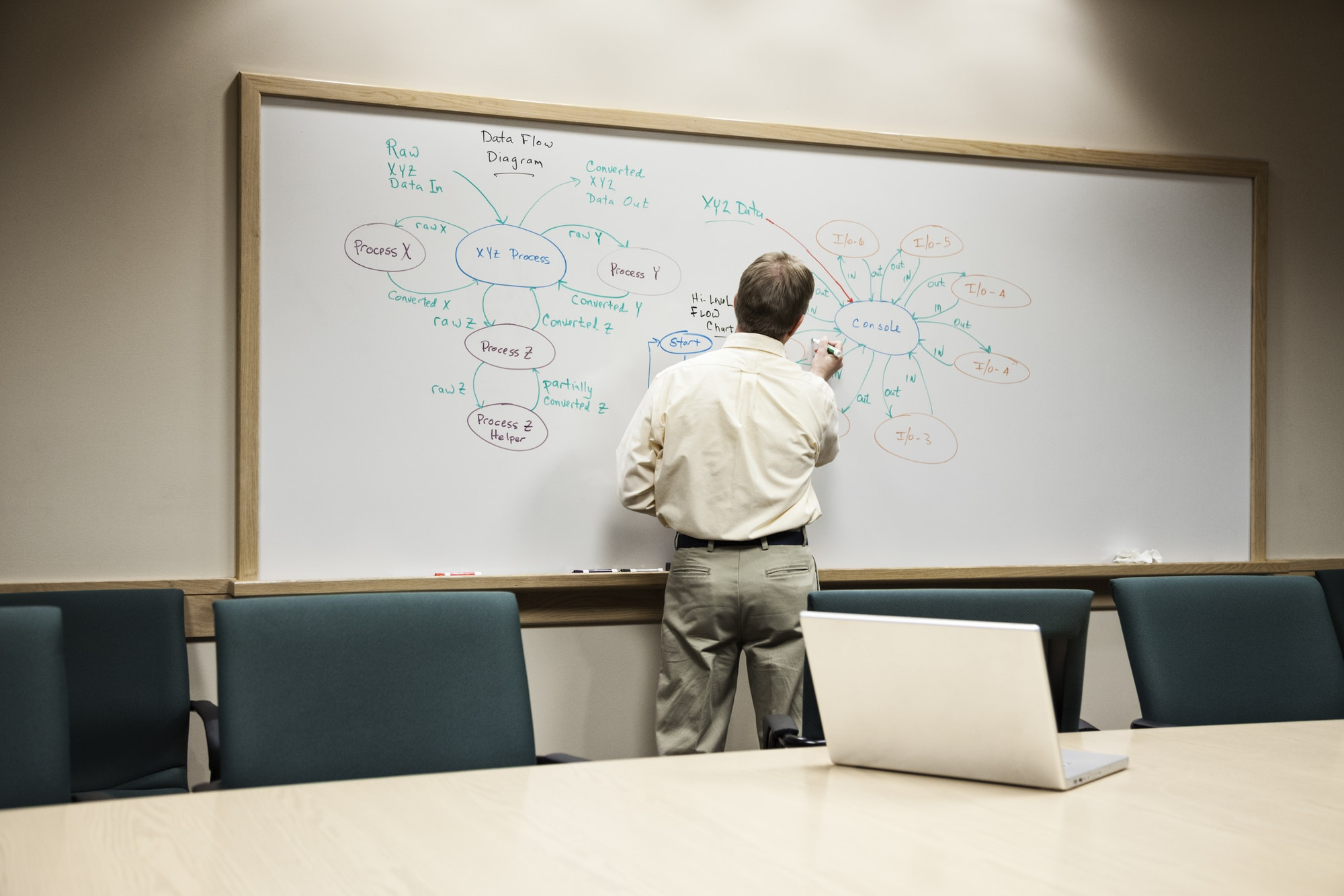Caucasian man working at a white board in a conference room.